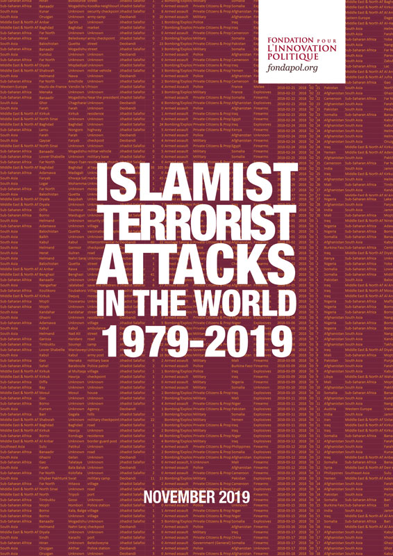 Islamist terrorist attacks in the world (1979-2019)